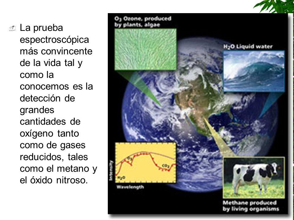 La prueba espectroscópica más convincente de la vida tal y como la conocemos es la detección de grandes cantidades de oxígeno tanto como de gases reducidos, tales como el metano y el óxido nitroso.
