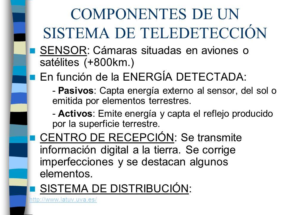 COMPONENTES DE UN SISTEMA DE TELEDETECCIÓN