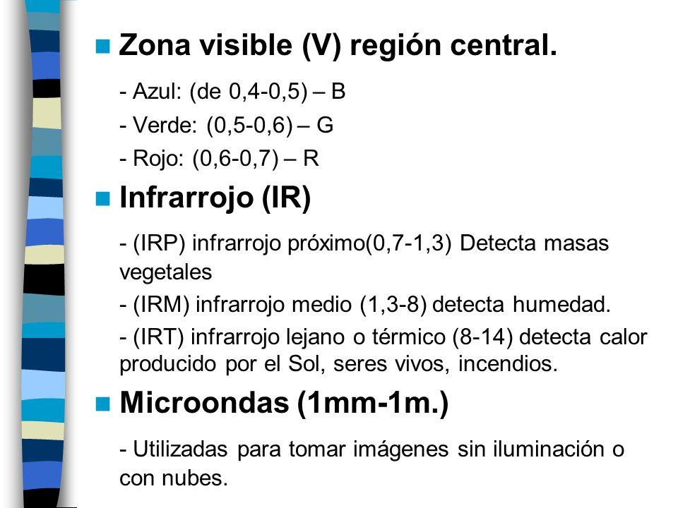 Zona visible (V) región central. - Azul: (de 0,4-0,5) – B
