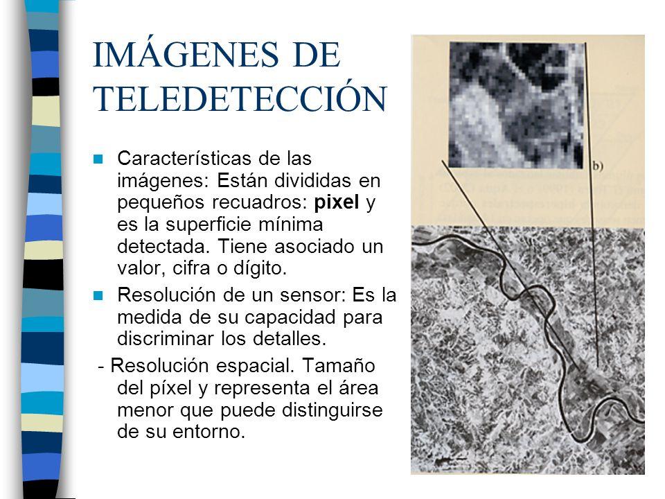 IMÁGENES DE TELEDETECCIÓN