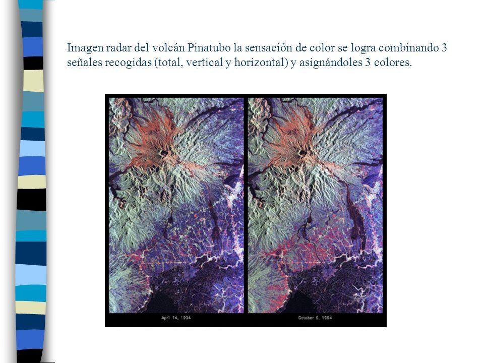 Imagen radar del volcán Pinatubo la sensación de color se logra combinando 3 señales recogidas (total, vertical y horizontal) y asignándoles 3 colores.