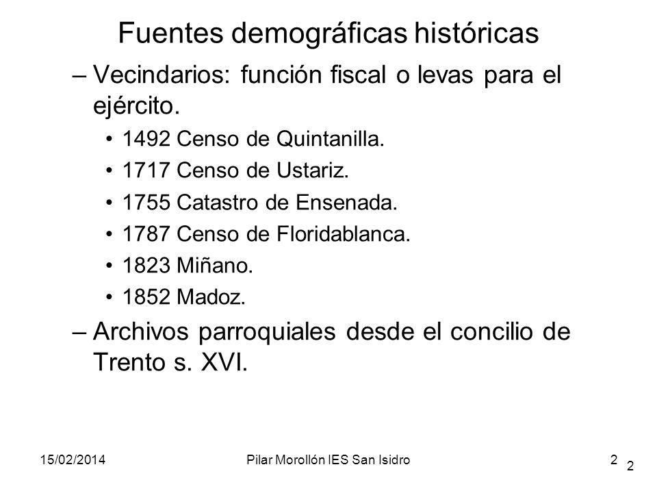 Fuentes demográficas históricas