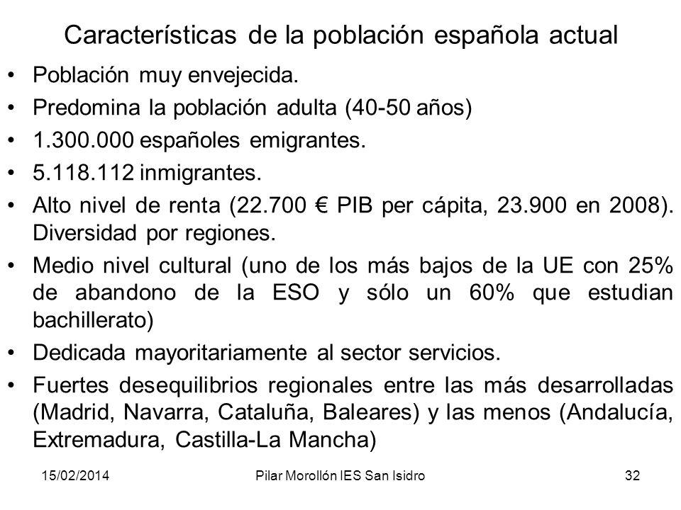 Características de la población española actual