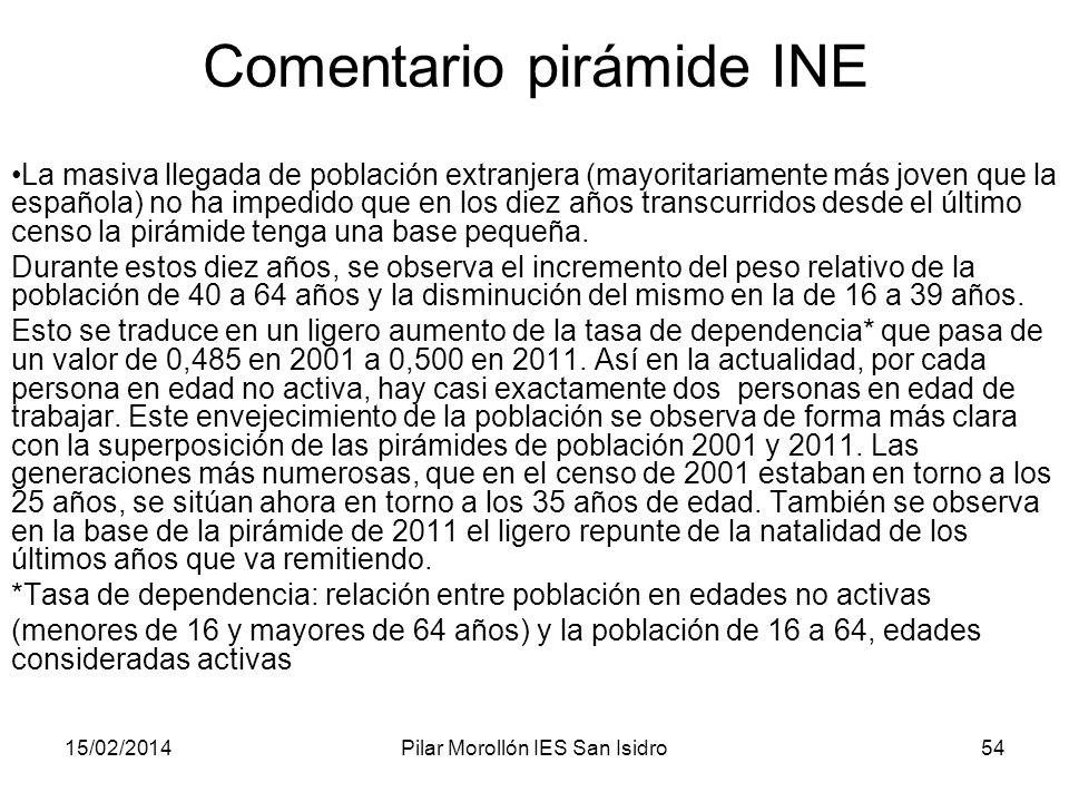 Comentario pirámide INE