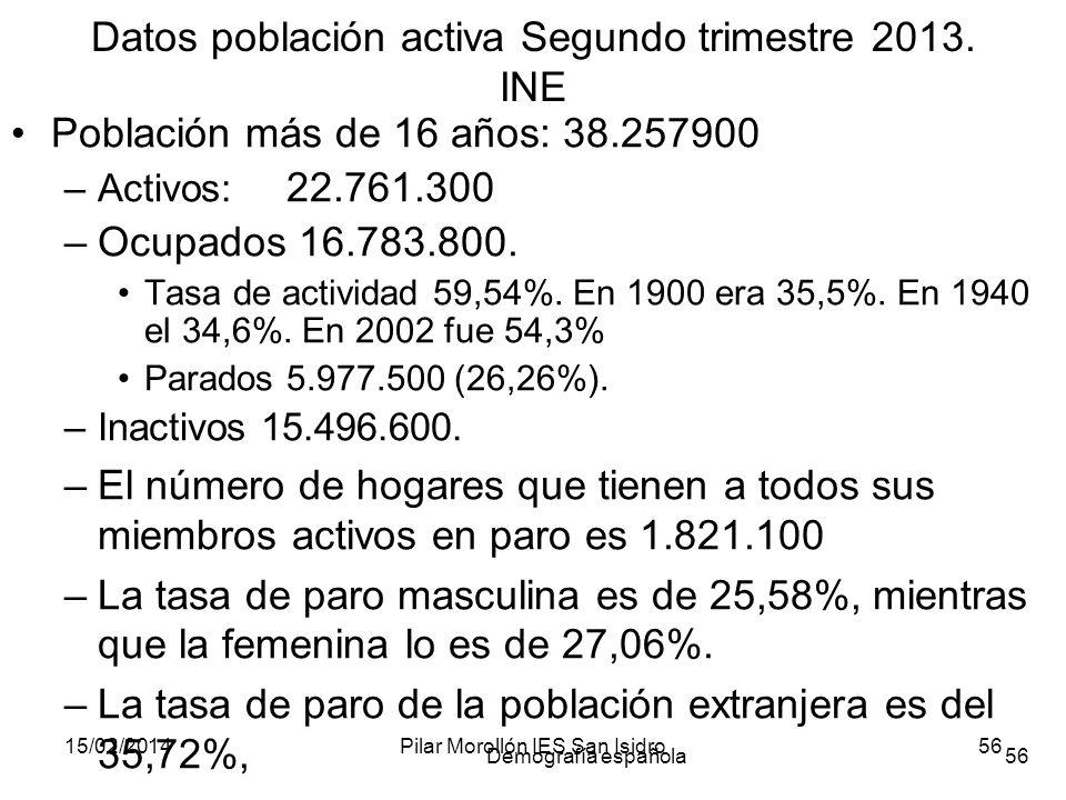 Datos población activa Segundo trimestre 2013. INE