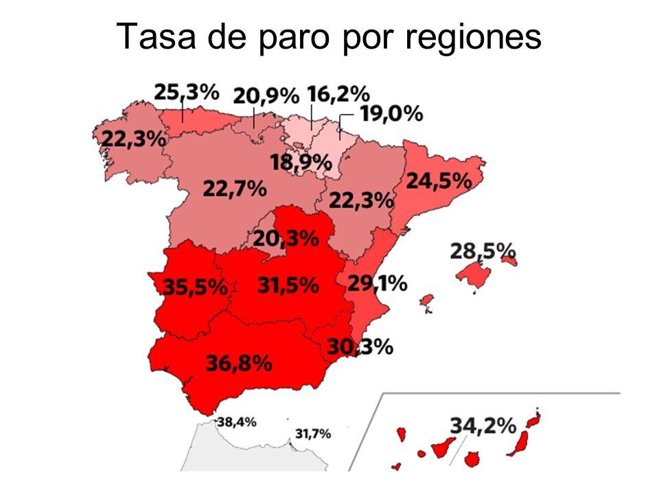 Tasa de paro por regiones