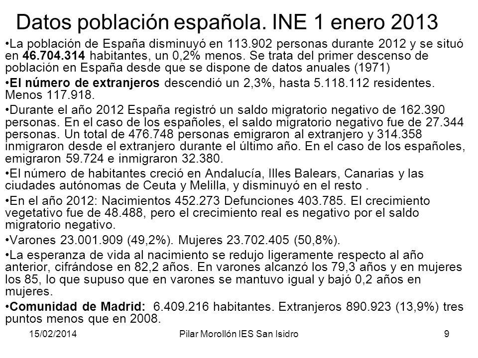 Datos población española. INE 1 enero 2013