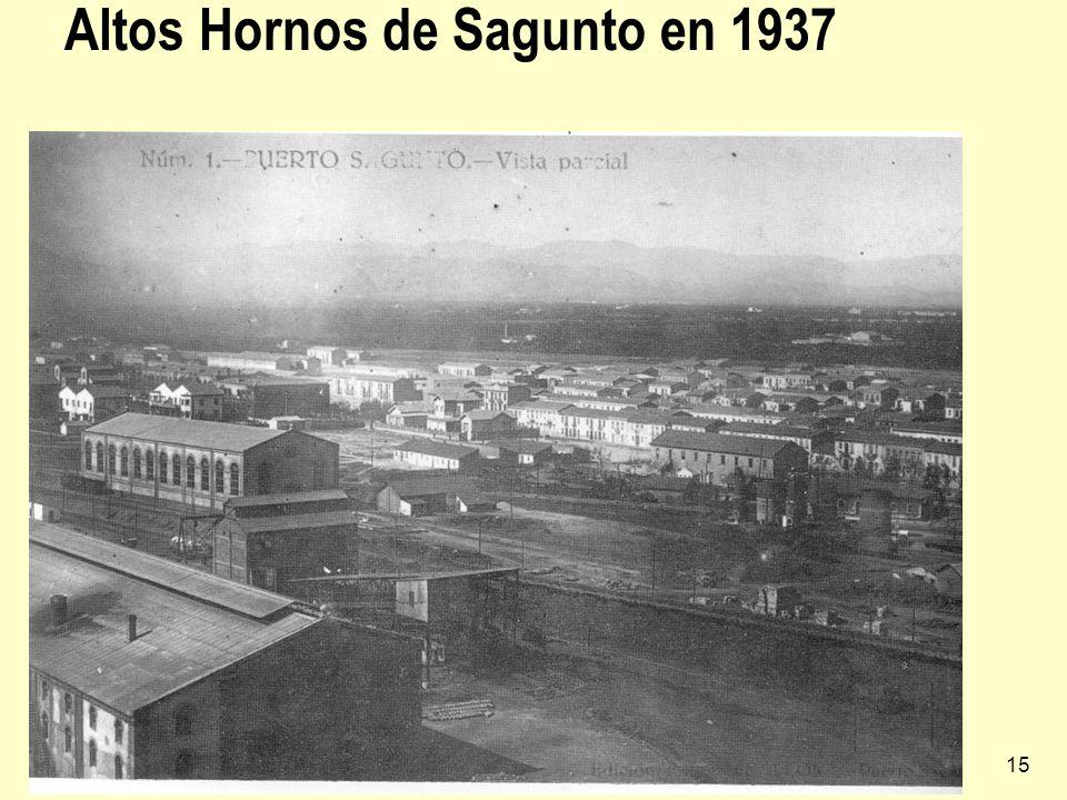Altos Hornos de Sagunto en 1937