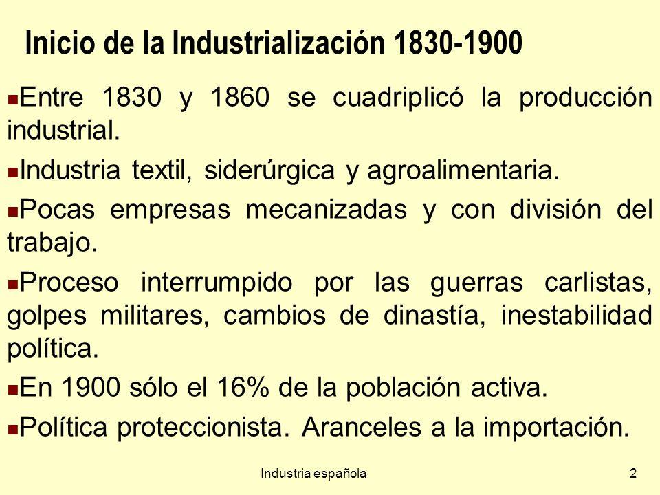 Inicio de la Industrialización 1830-1900