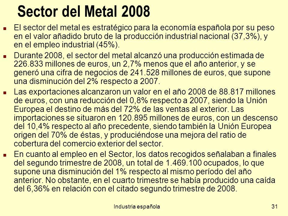 Sector del Metal 2008