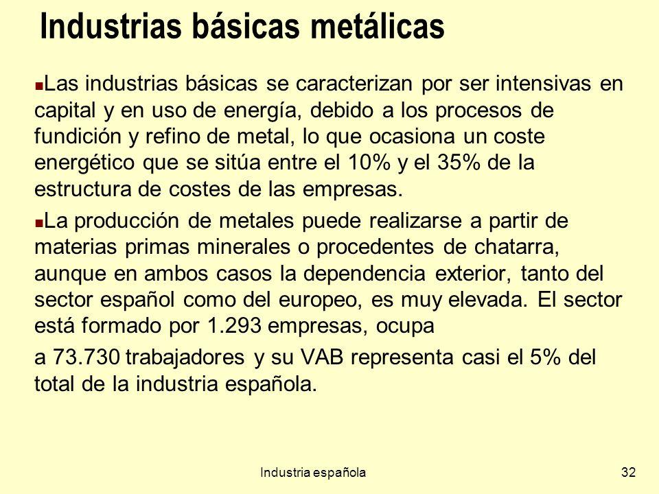 Industrias básicas metálicas