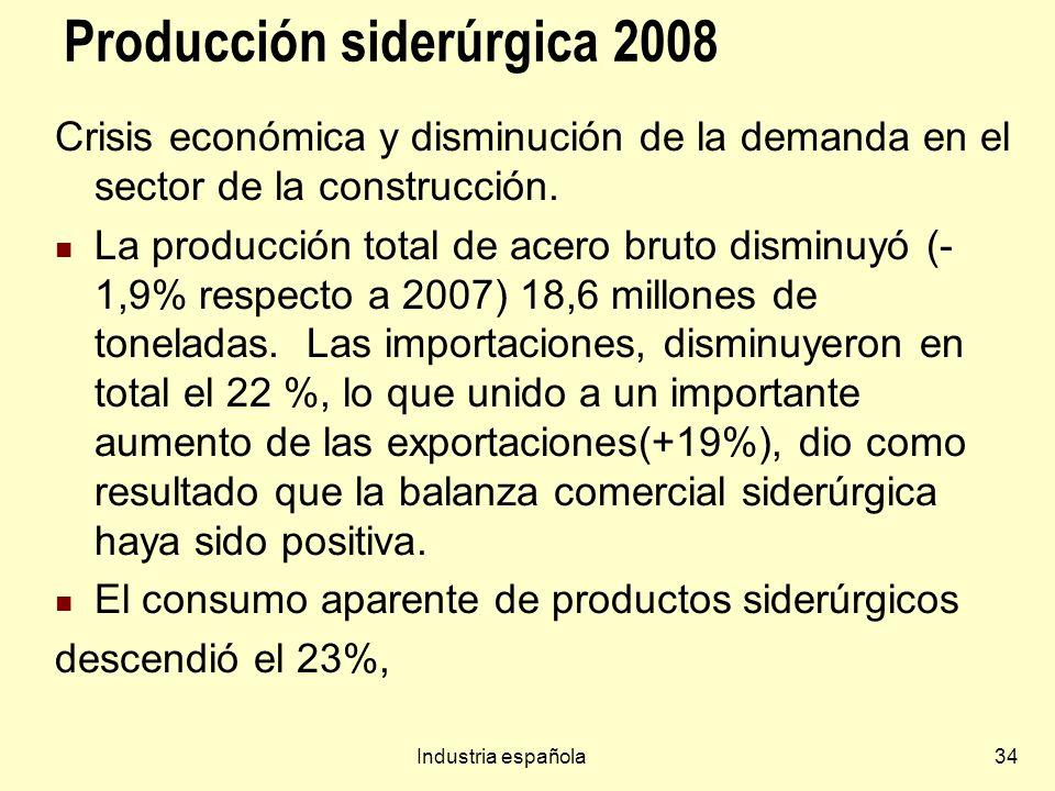 Producción siderúrgica 2008