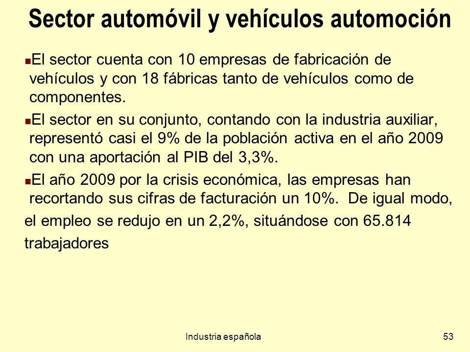 Sector automóvil y vehículos automoción