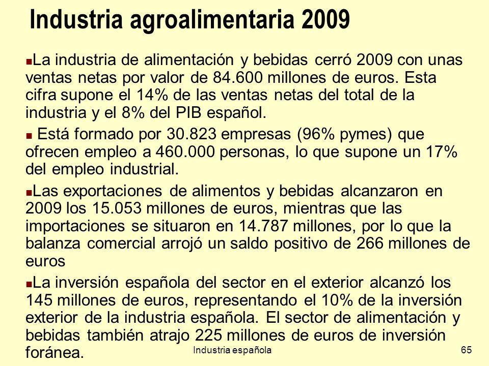 Industria agroalimentaria 2009