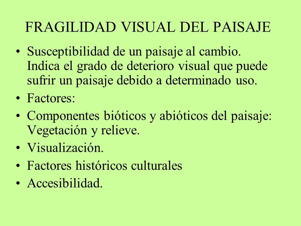 FRAGILIDAD VISUAL DEL PAISAJE