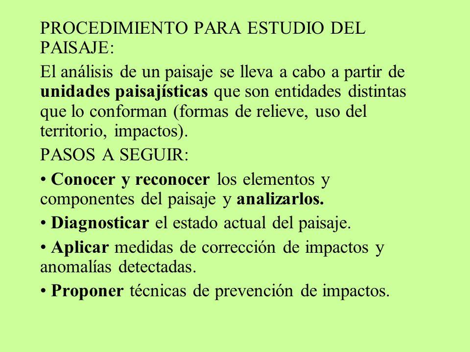 PROCEDIMIENTO PARA ESTUDIO DEL PAISAJE: