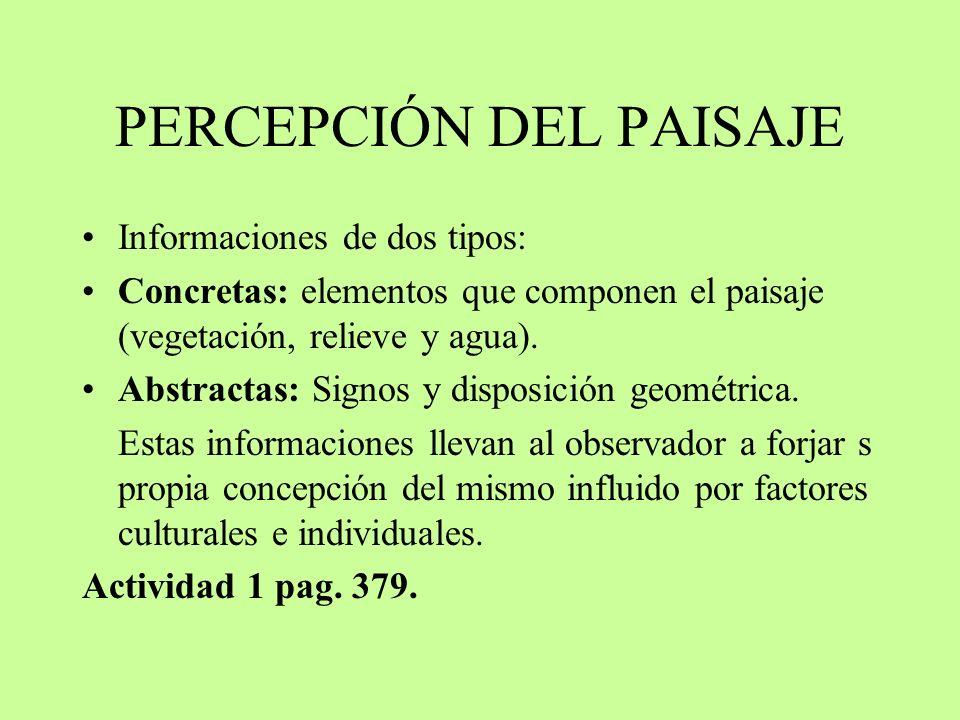 PERCEPCIÓN DEL PAISAJE