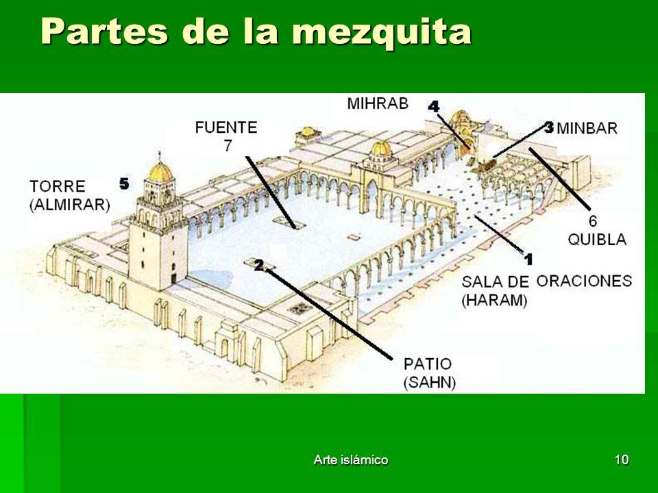 Partes de la mezquita Arte islámico
