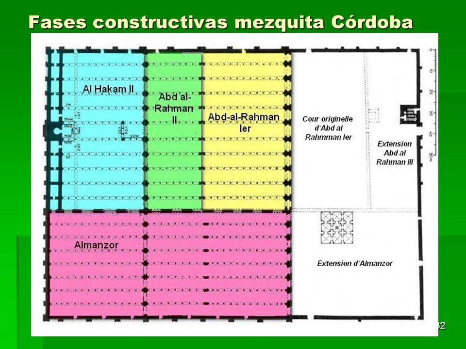 Fases constructivas mezquita Córdoba