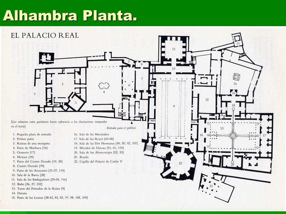 Alhambra Planta. Arte islámico
