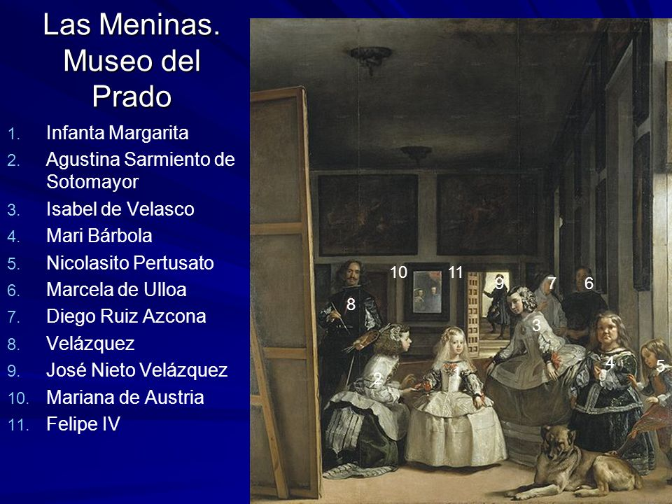 Las Meninas. Museo del Prado