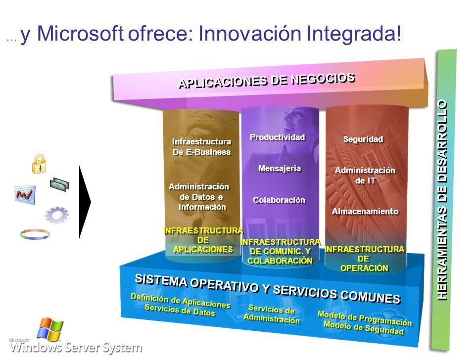 … y Microsoft ofrece: Innovación Integrada!