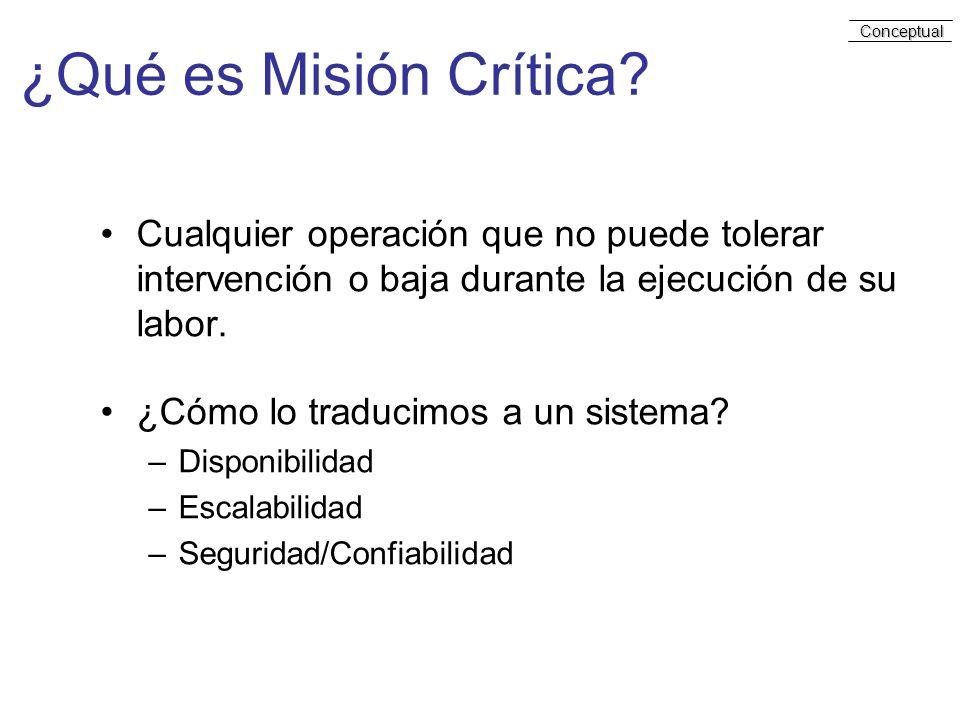 ¿Qué es Misión Crítica Conceptual. Cualquier operación que no puede tolerar intervención o baja durante la ejecución de su labor.