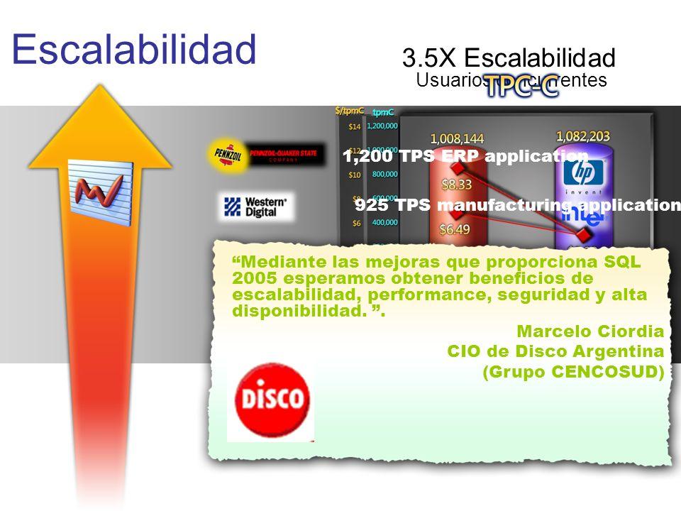 Escalabilidad 3.5X Escalabilidad Usuarios concurrentes