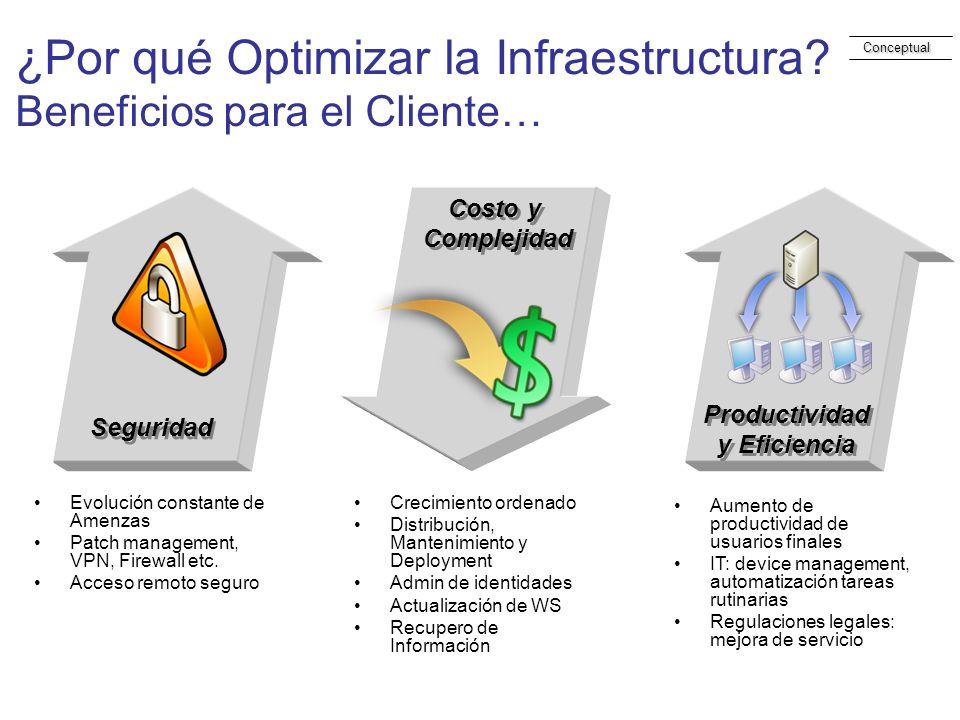¿Por qué Optimizar la Infraestructura Beneficios para el Cliente…
