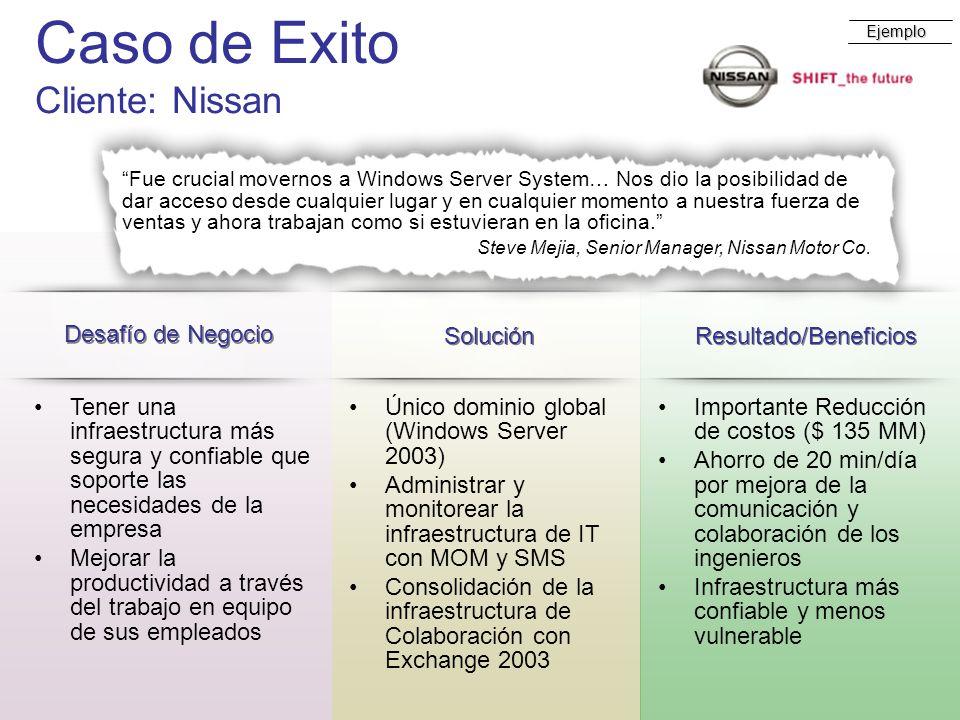 Caso de Exito Cliente: Nissan