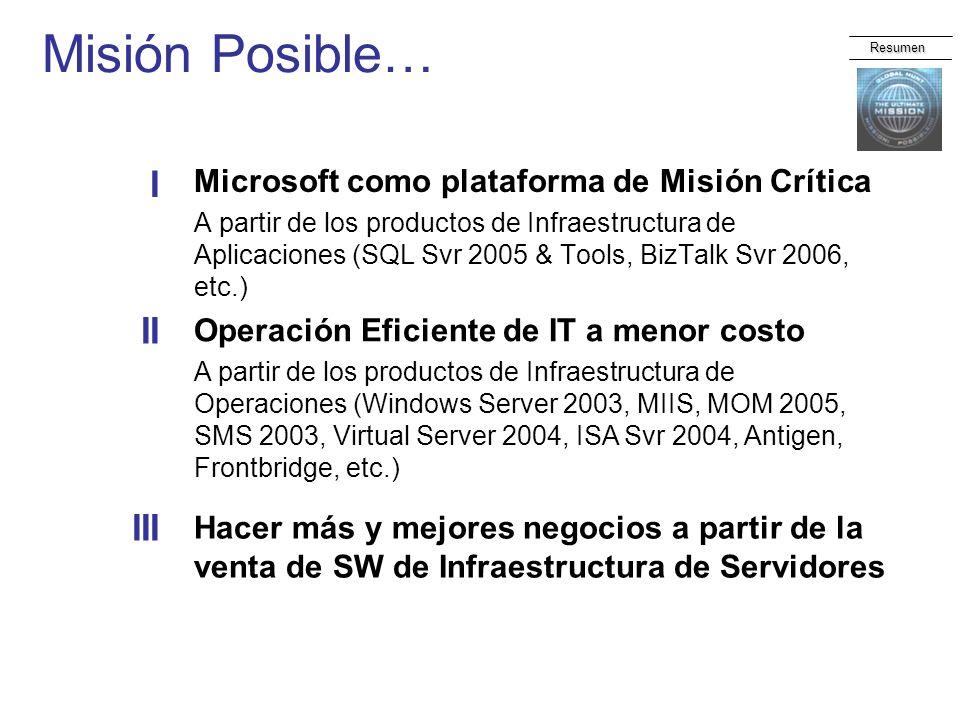 Misión Posible… I II III Microsoft como plataforma de Misión Crítica