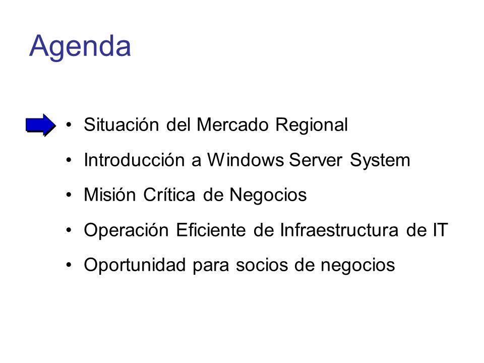 Agenda Situación del Mercado Regional
