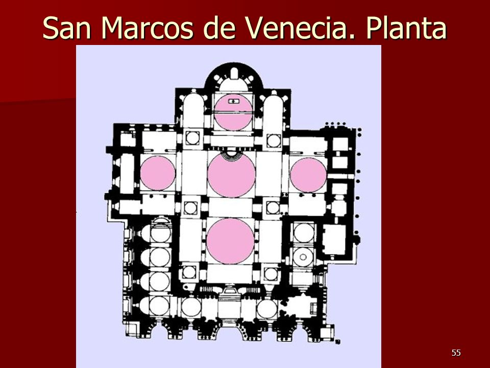 San Marcos de Venecia. Planta