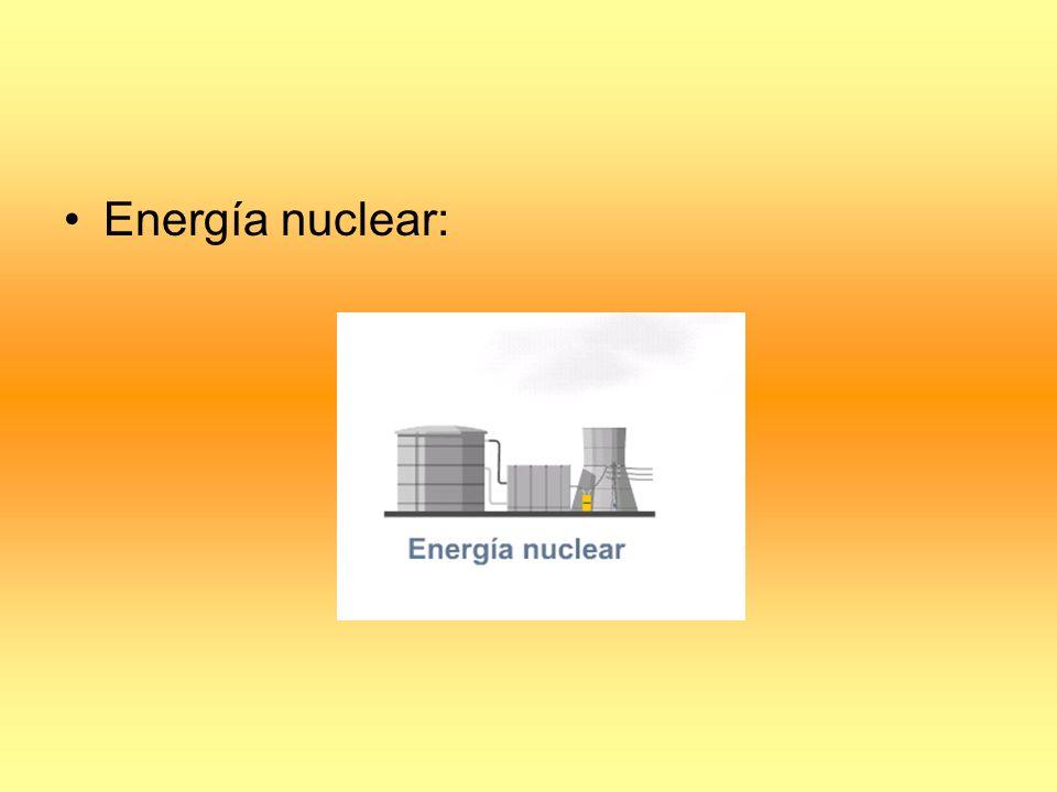 Energía nuclear: