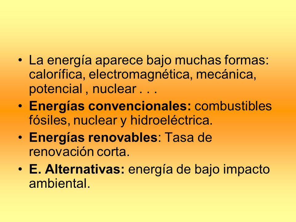 La energía aparece bajo muchas formas: calorífica, electromagnética, mecánica, potencial , nuclear . . .