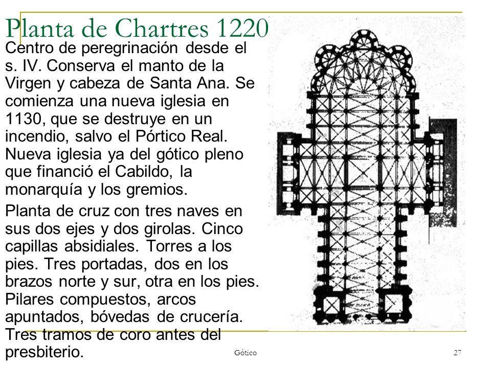 Planta de Chartres 1220