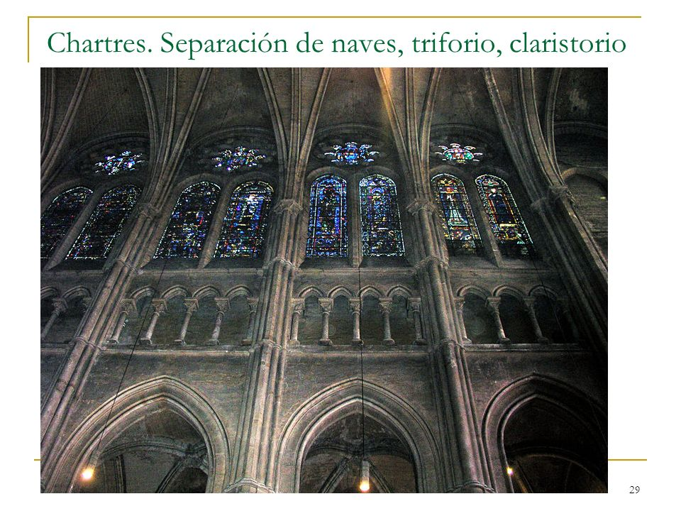 Chartres. Separación de naves, triforio, claristorio