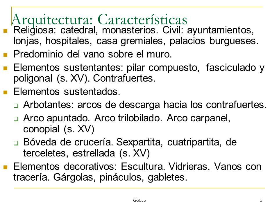 Arquitectura: Características