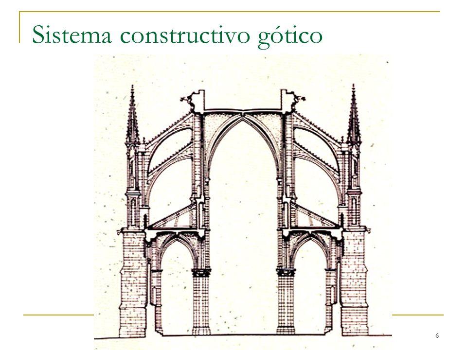 Sistema constructivo gótico