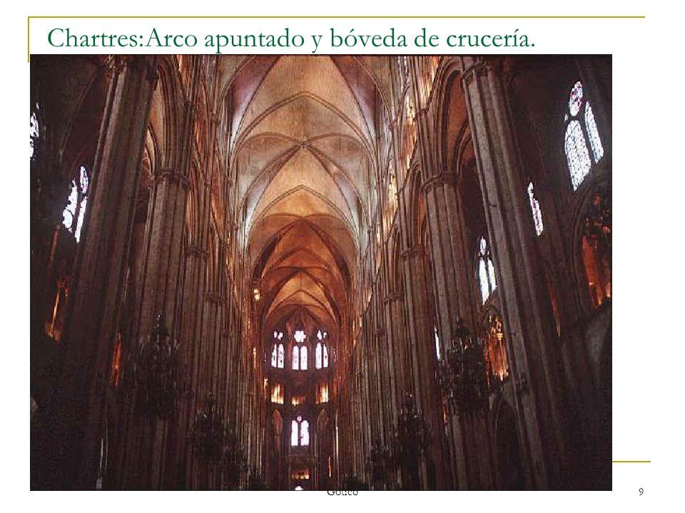 Chartres:Arco apuntado y bóveda de crucería.