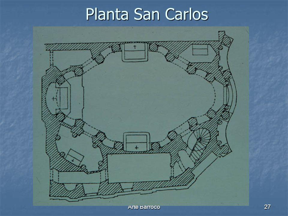 Planta San Carlos Arte Barroco
