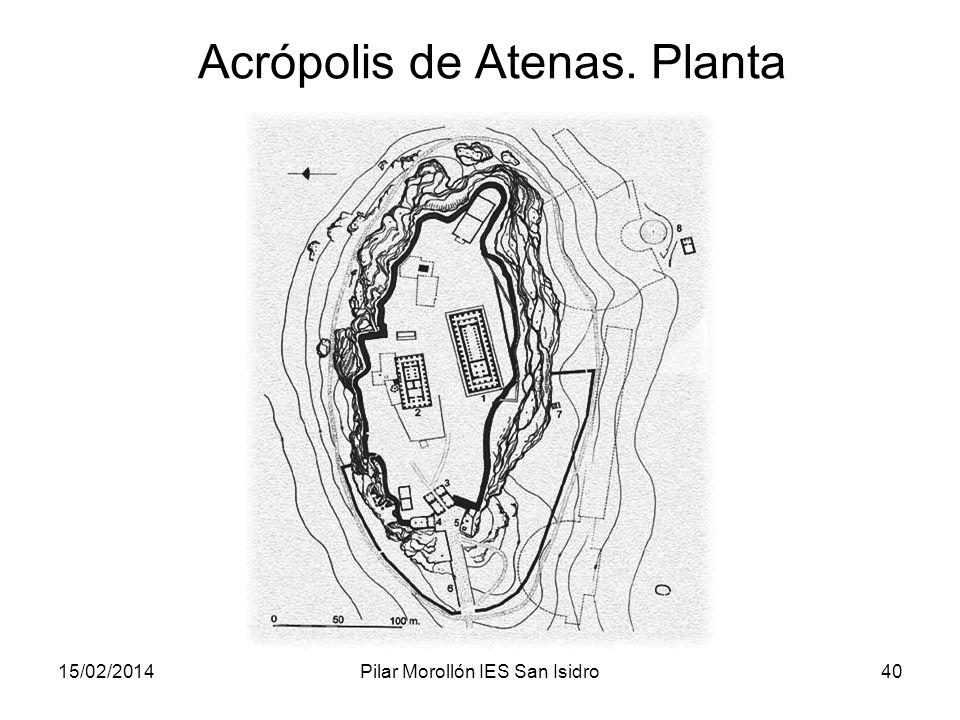 Acrópolis de Atenas. Planta