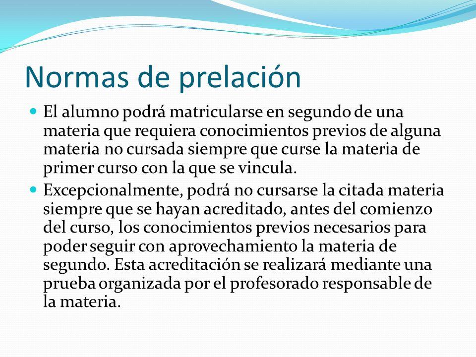 Normas de prelación