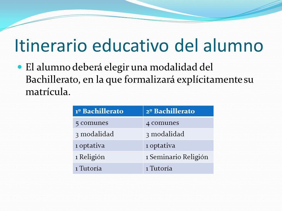 Itinerario educativo del alumno