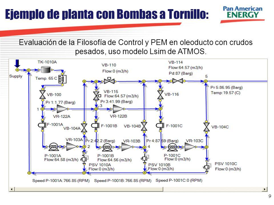 Ejemplo de planta con Bombas a Tornillo: