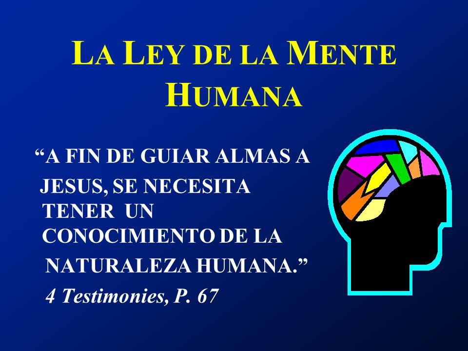 LA LEY DE LA MENTE HUMANA