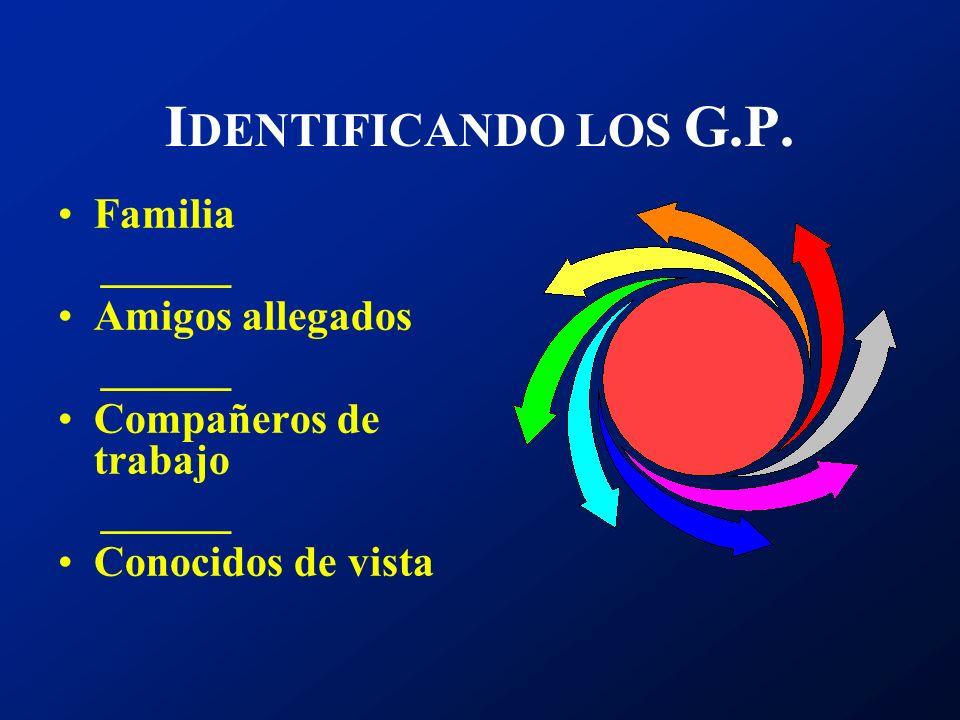 IDENTIFICANDO LOS G.P. Familia ______ Amigos allegados