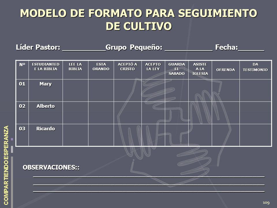 MODELO DE FORMATO PARA SEGUIMIENTO DE CULTIVO