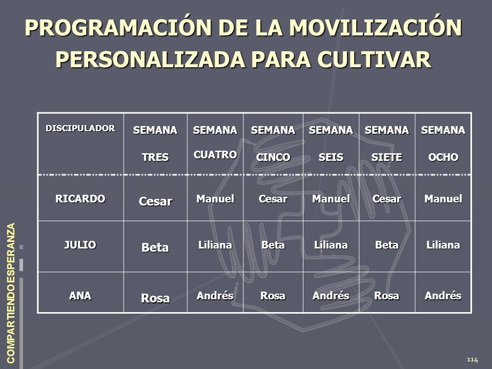 PROGRAMACIÓN DE LA MOVILIZACIÓN PERSONALIZADA PARA CULTIVAR