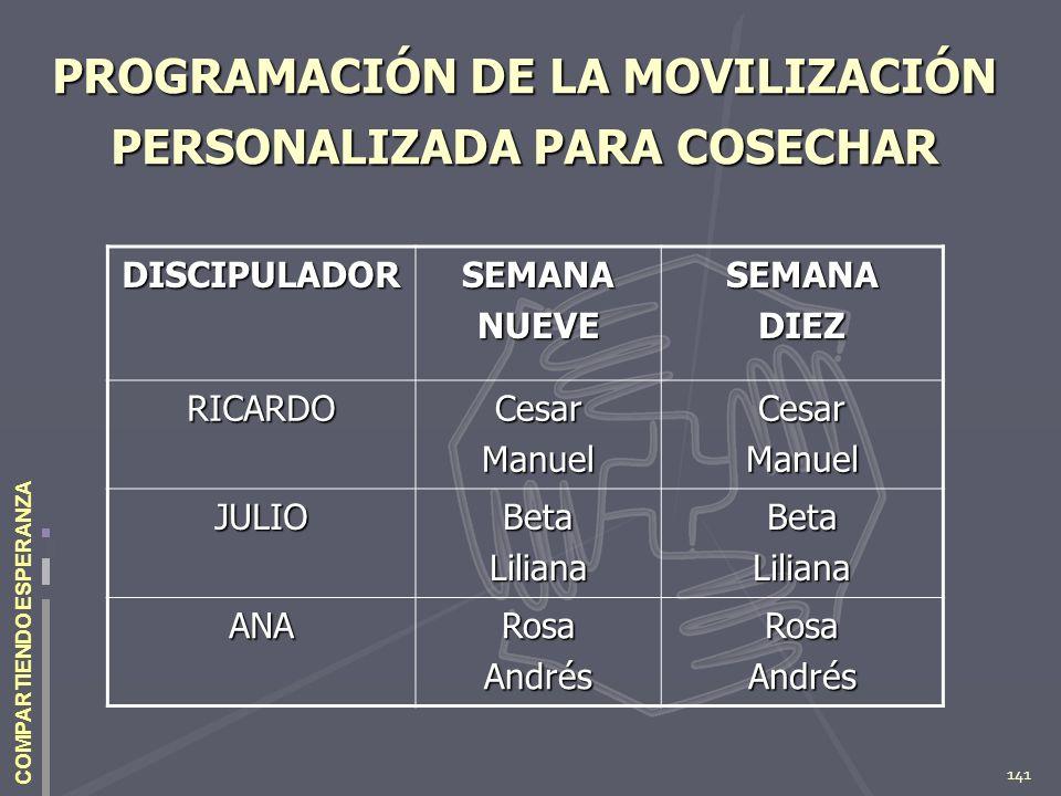 PROGRAMACIÓN DE LA MOVILIZACIÓN PERSONALIZADA PARA COSECHAR